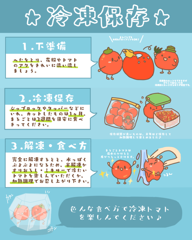 トマトの冷凍保存方法(フルティカ)6